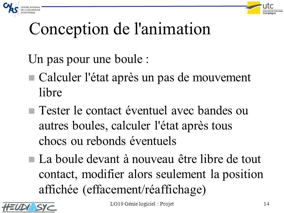 LO19 Génie logiciel : Projet14 Conception de l'animation Un pas pour une boule : n Calculer l'état après un pas de mouvement libre n Tester le contact