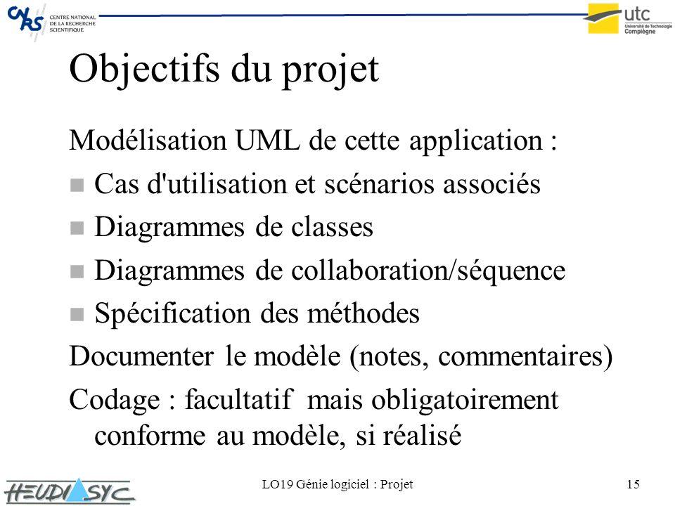 LO19 Génie logiciel : Projet15 Objectifs du projet Modélisation UML de cette application : n Cas d'utilisation et scénarios associés n Diagrammes de c