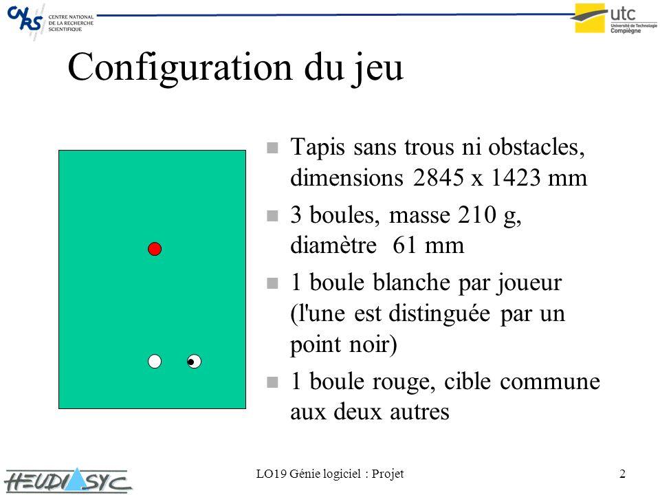 LO19 Génie logiciel : Projet2 Configuration du jeu n Tapis sans trous ni obstacles, dimensions 2845 x 1423 mm n 3 boules, masse 210 g, diamètre 61 mm