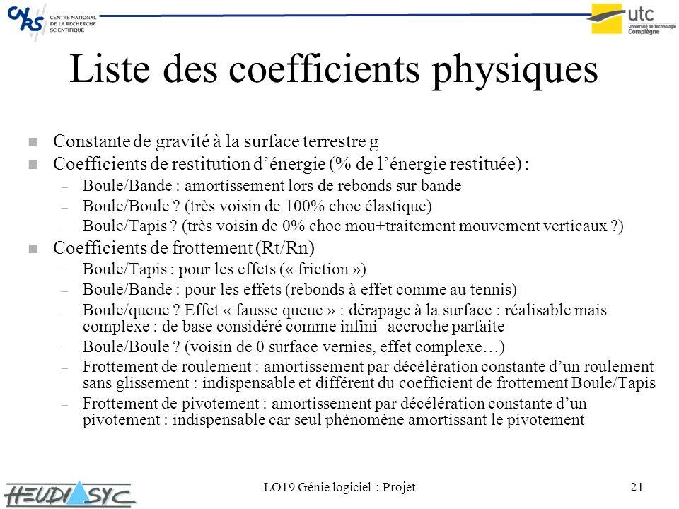 LO19 Génie logiciel : Projet21 Liste des coefficients physiques n Constante de gravité à la surface terrestre g n Coefficients de restitution dénergie