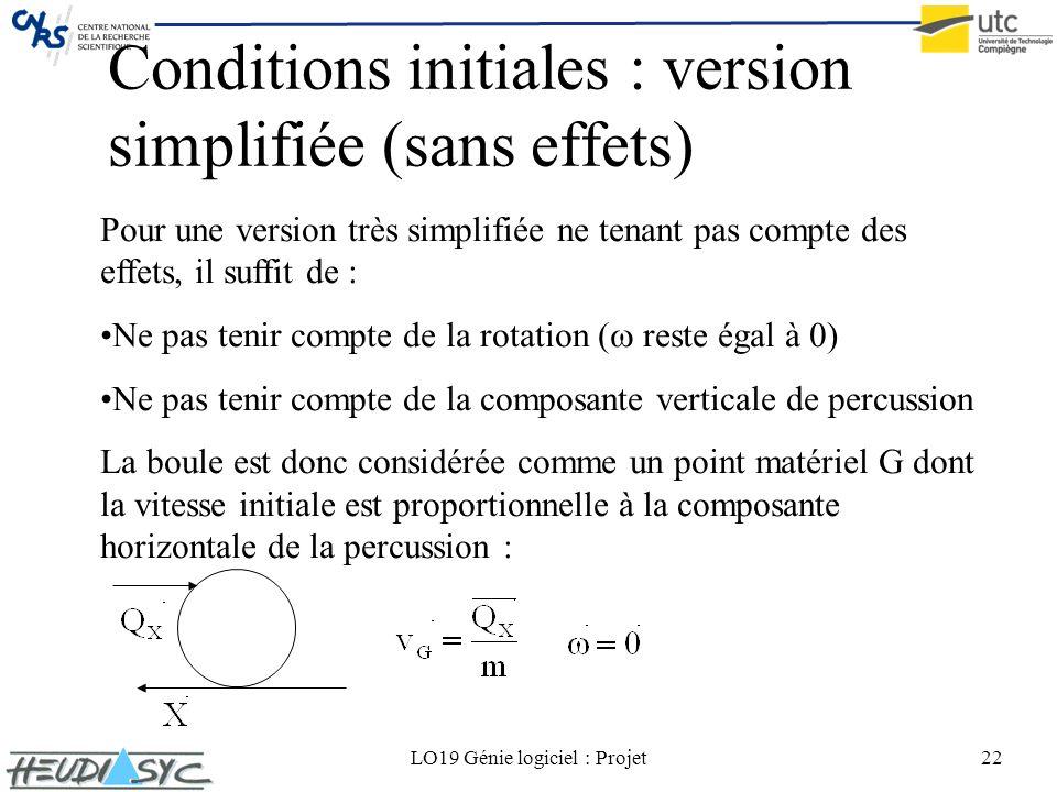 LO19 Génie logiciel : Projet22 Conditions initiales : version simplifiée (sans effets) Pour une version très simplifiée ne tenant pas compte des effet
