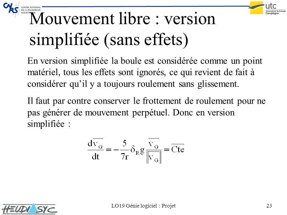 LO19 Génie logiciel : Projet23 Mouvement libre : version simplifiée (sans effets) En version simplifiée la boule est considérée comme un point matérie