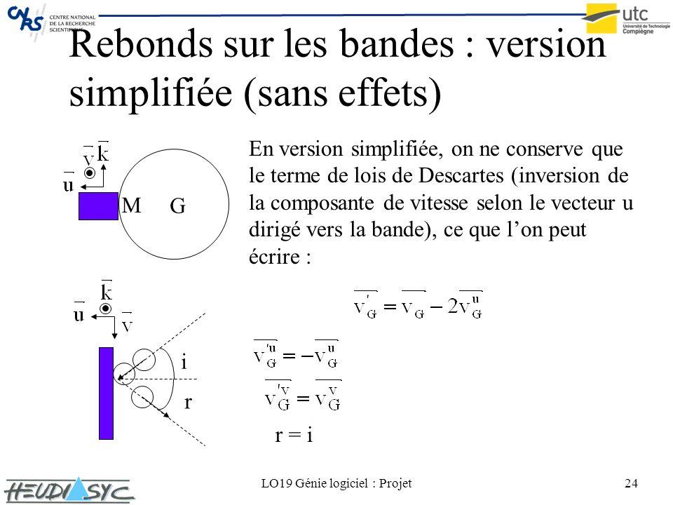 LO19 Génie logiciel : Projet24 Rebonds sur les bandes : version simplifiée (sans effets) En version simplifiée, on ne conserve que le terme de lois de