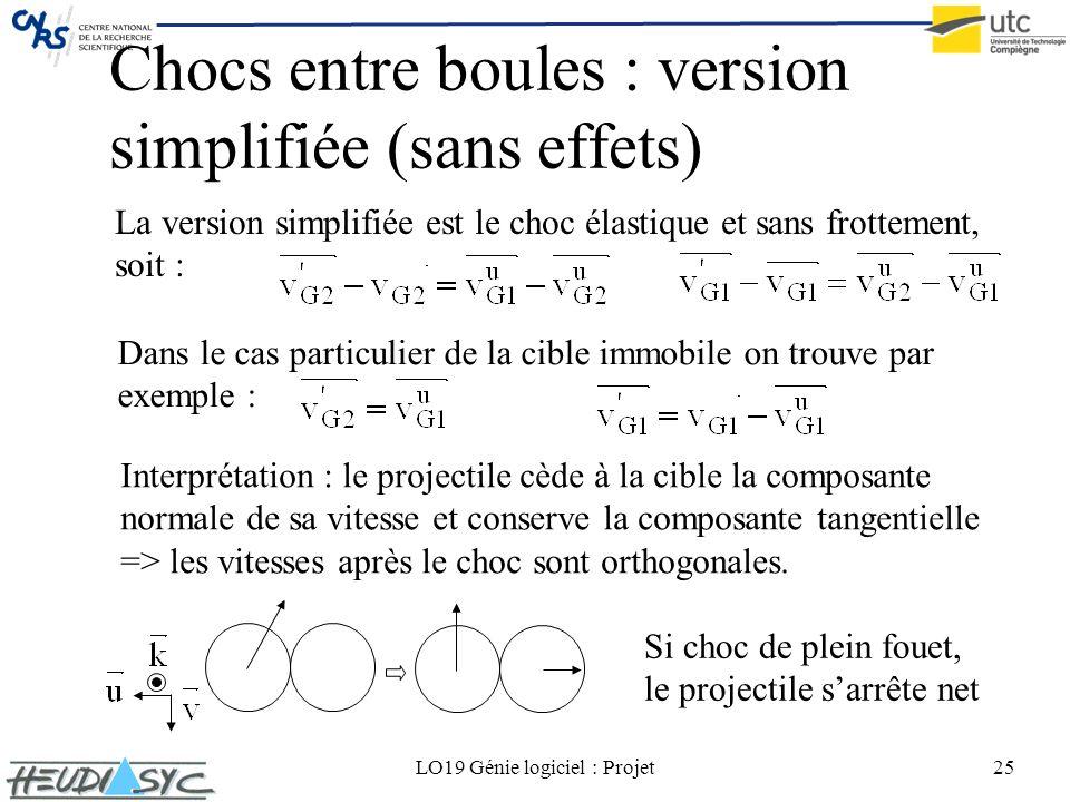 LO19 Génie logiciel : Projet25 Chocs entre boules : version simplifiée (sans effets) La version simplifiée est le choc élastique et sans frottement, s