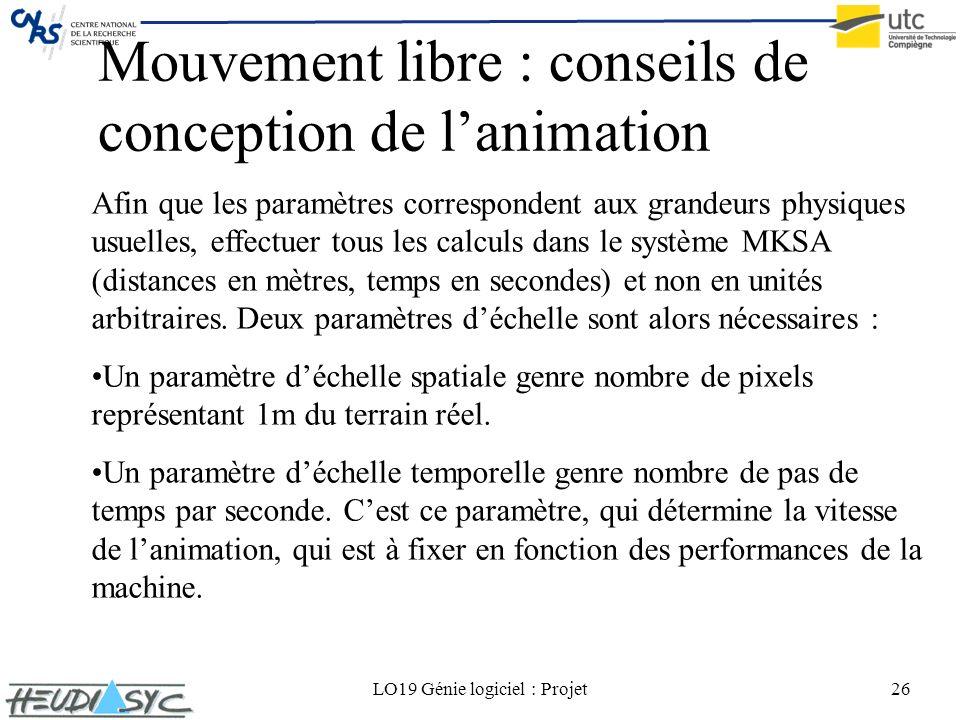 LO19 Génie logiciel : Projet26 Mouvement libre : conseils de conception de lanimation Afin que les paramètres correspondent aux grandeurs physiques us