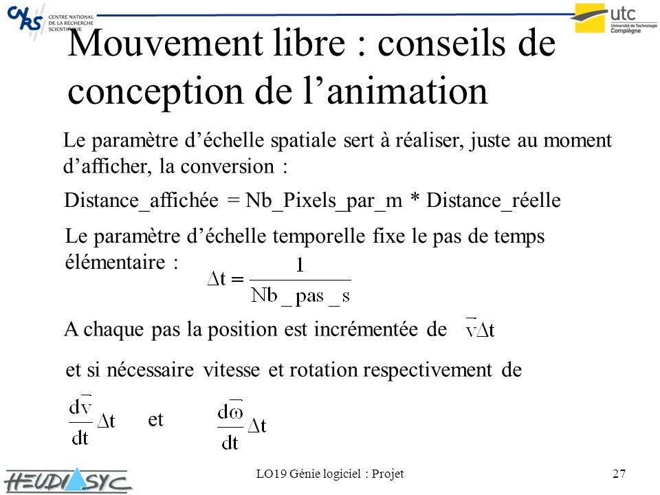 LO19 Génie logiciel : Projet27 Mouvement libre : conseils de conception de lanimation Le paramètre déchelle spatiale sert à réaliser, juste au moment