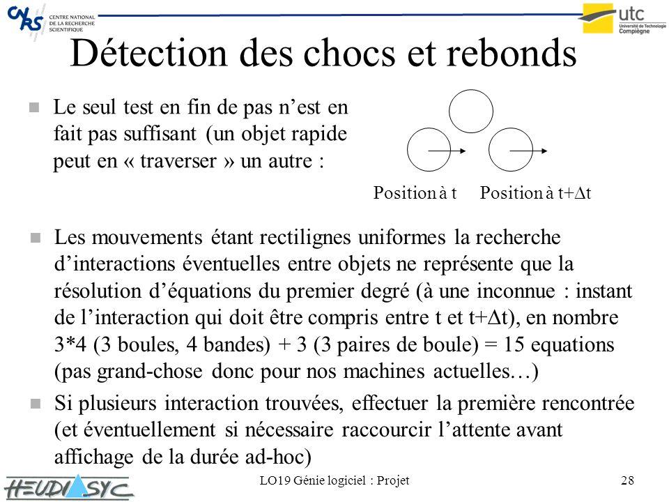 LO19 Génie logiciel : Projet28 Détection des chocs et rebonds n Le seul test en fin de pas nest en fait pas suffisant (un objet rapide peut en « trave