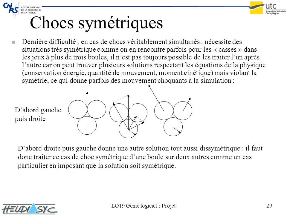 LO19 Génie logiciel : Projet29 Chocs symétriques n Dernière difficulté : en cas de chocs véritablement simultanés : nécessite des situations très symé
