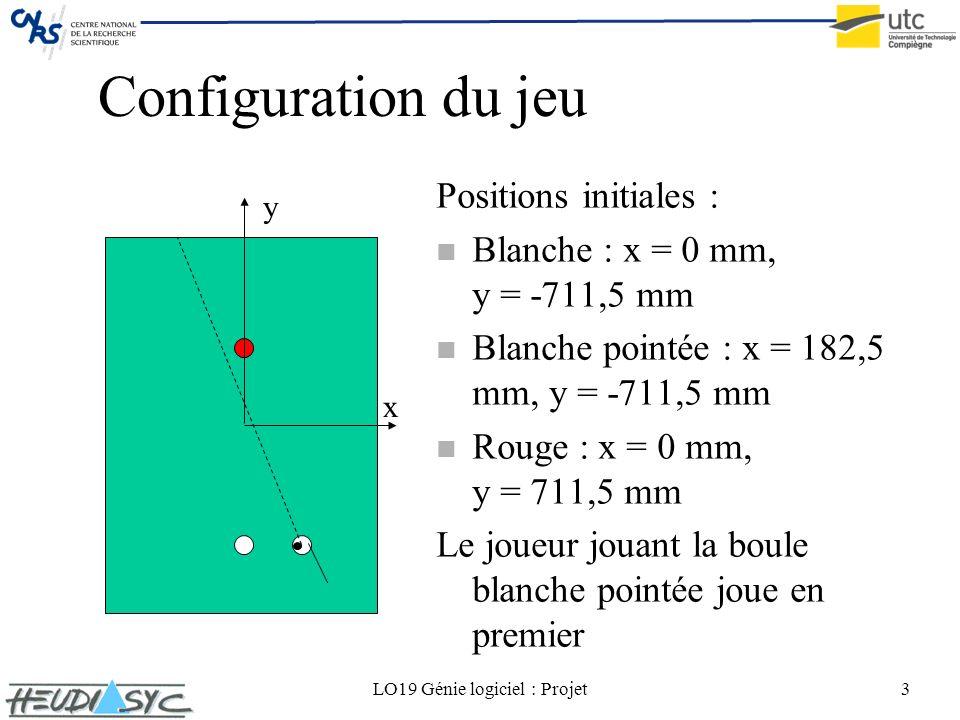 LO19 Génie logiciel : Projet3 Configuration du jeu Positions initiales : n Blanche : x = 0 mm, y = -711,5 mm n Blanche pointée : x = 182,5 mm, y = -71