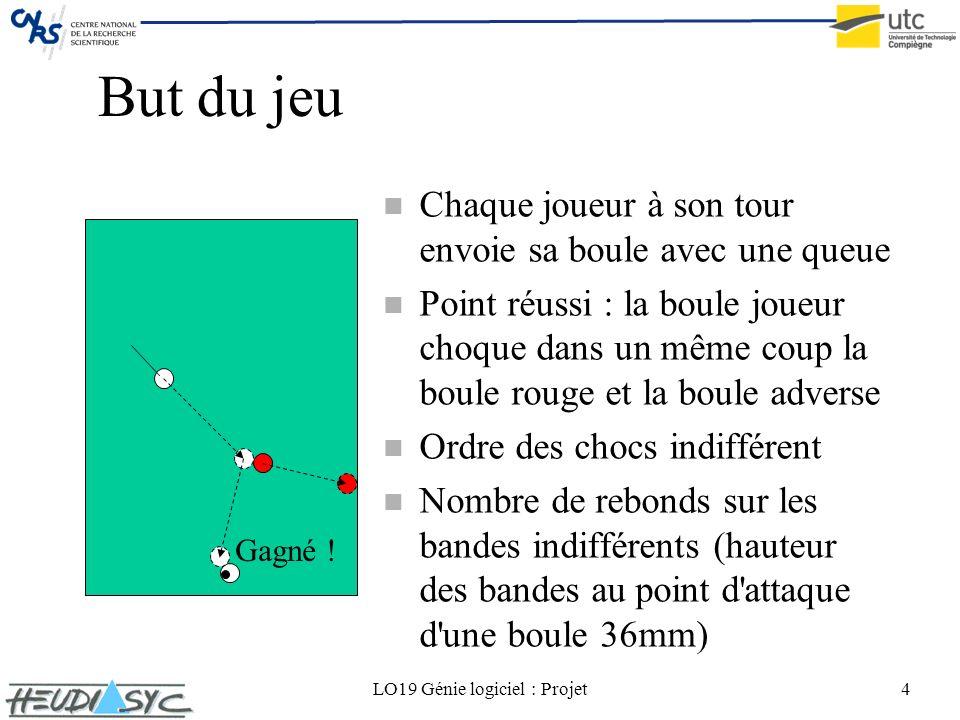 LO19 Génie logiciel : Projet4 But du jeu n Chaque joueur à son tour envoie sa boule avec une queue n Point réussi : la boule joueur choque dans un mêm