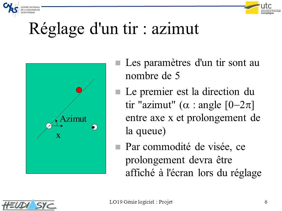 LO19 Génie logiciel : Projet6 Réglage d'un tir : azimut n Les paramètres d'un tir sont au nombre de 5 Le premier est la direction du tir