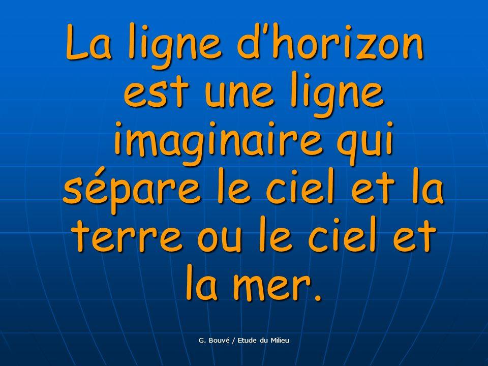 G. Bouvé / Etude du Milieu Que faut-il observer ? la ligne d horizon la ligne d horizon Quest ce que la ligne dhorizon ?
