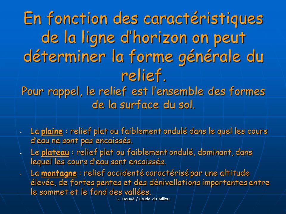 G. Bouvé / Etude du Milieu La ligne dhorizon