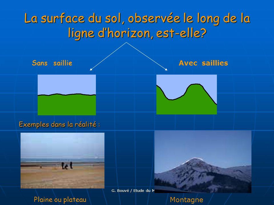 G. Bouvé / Etude du Milieu En fonction des caractéristiques de la ligne dhorizon on peut déterminer la forme générale du relief. Pour rappel, le relie