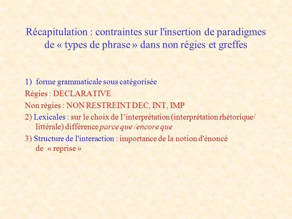 Récapitulation : contraintes sur l'insertion de paradigmes de « types de phrase » dans non régies et greffes 1) forme grammaticale sous catégorisée Ré