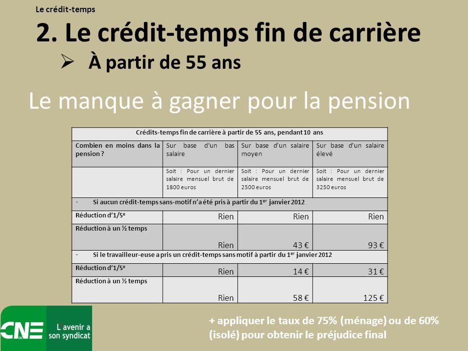 Le manque à gagner pour la pension Le crédit-temps 2.