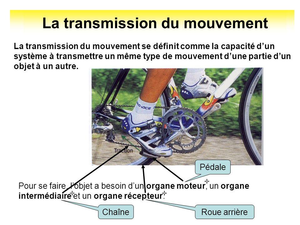 La transmission du mouvement La transmission du mouvement se définit comme la capacité dun système à transmettre un même type de mouvement dune partie