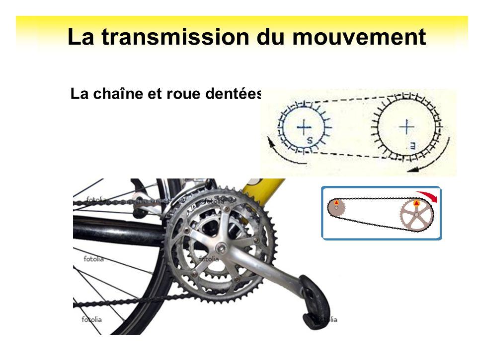 La transmission du mouvement La chaîne et roue dentées