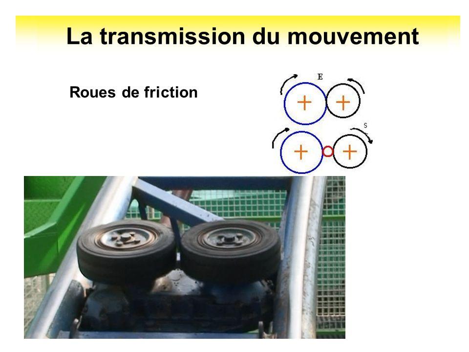 La transmission du mouvement Roues de friction