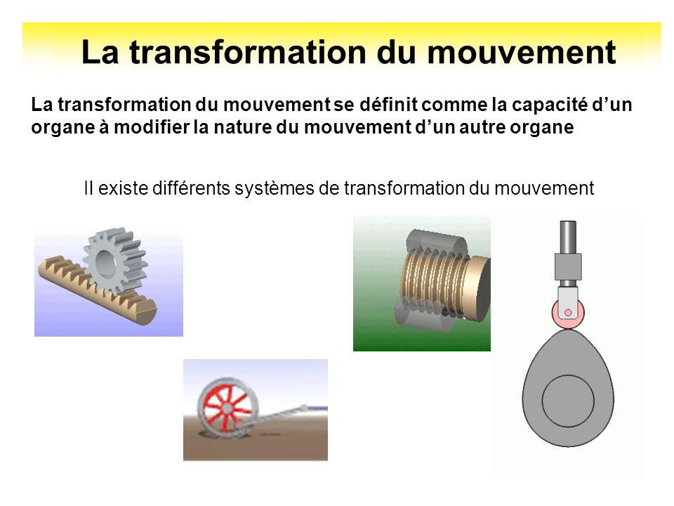 La transformation du mouvement La transformation du mouvement se définit comme la capacité dun organe à modifier la nature du mouvement dun autre orga