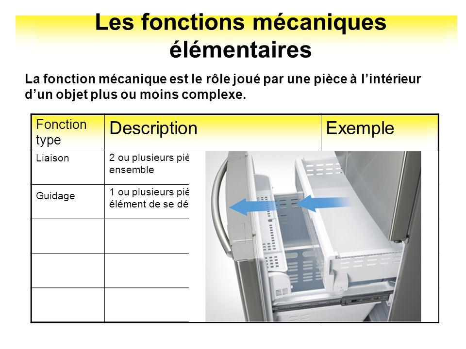 Les propriétés mécaniques des matériaux PropriétéDéfinition Capacité de laisser passer ou transmettre la chaleur.