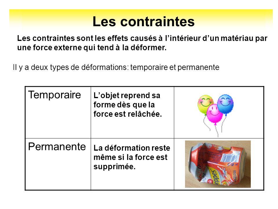 Les contraintes Les contraintes sont les effets causés à lintérieur dun matériau par une force externe qui tend à la déformer. Il y a deux types de dé