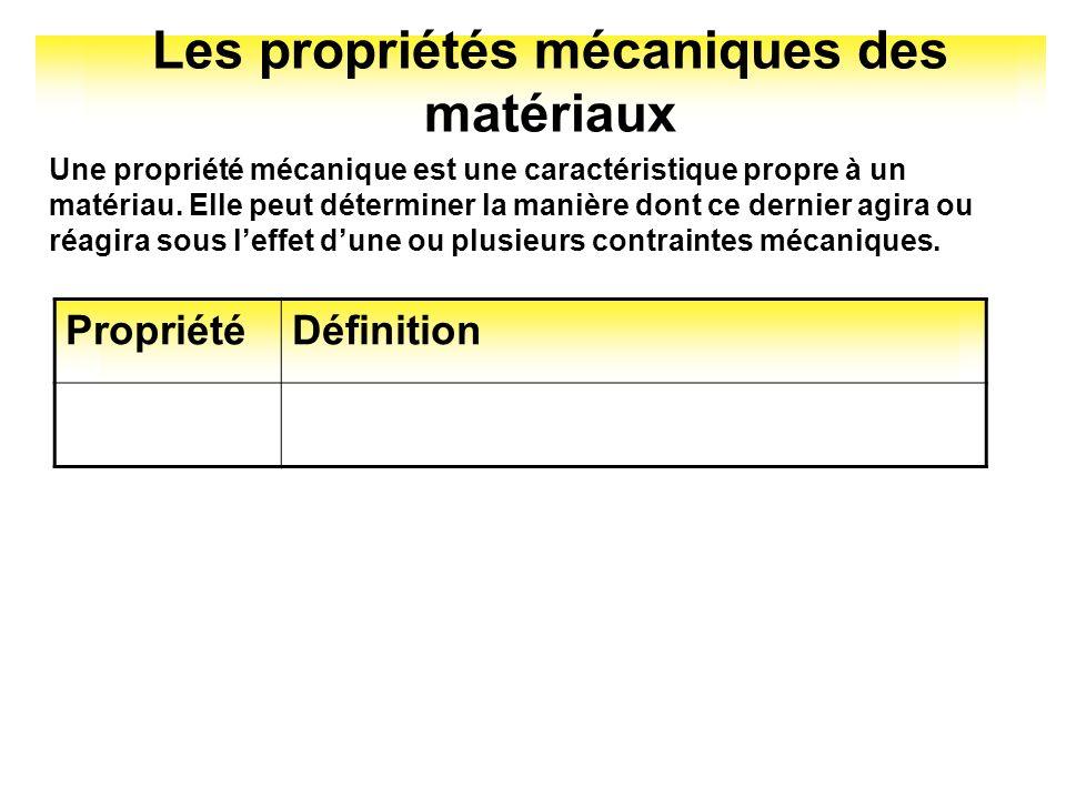 Les propriétés mécaniques des matériaux Une propriété mécanique est une caractéristique propre à un matériau. Elle peut déterminer la manière dont ce
