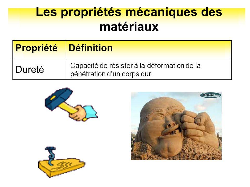 Les propriétés mécaniques des matériaux PropriétéDéfinition Capacité de résister à la déformation de la pénétration dun corps dur. Dureté