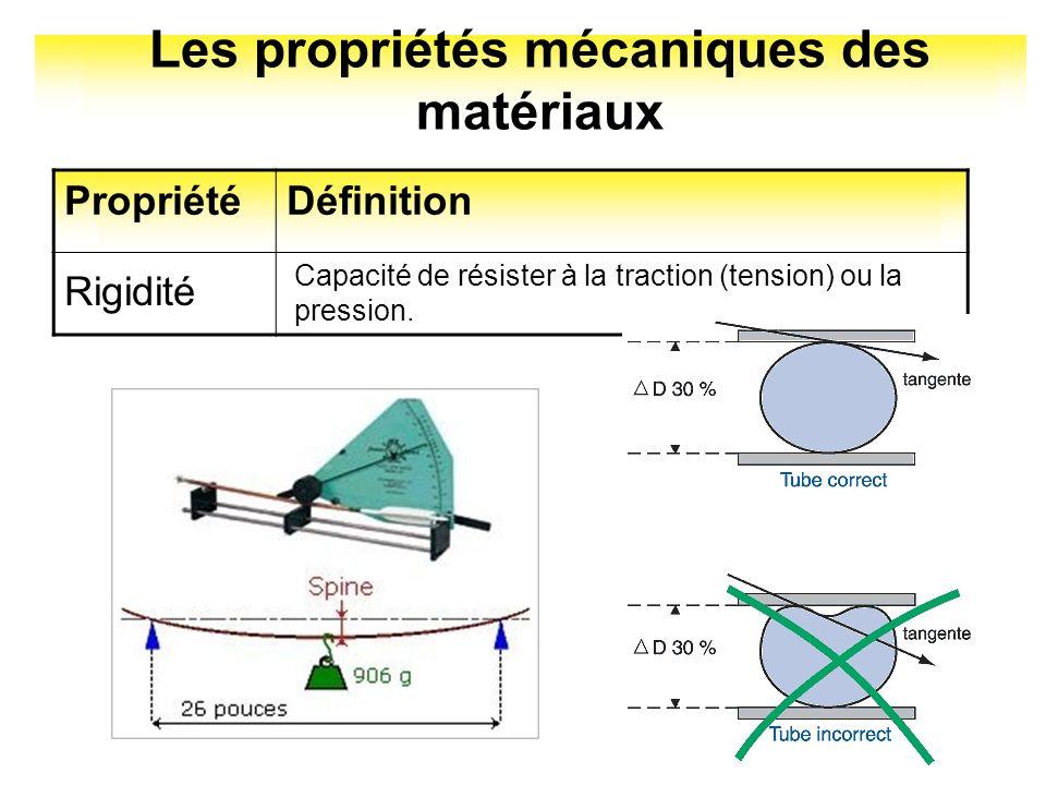 Les propriétés mécaniques des matériaux PropriétéDéfinition Capacité de résister à la traction (tension) ou la pression. Rigidité