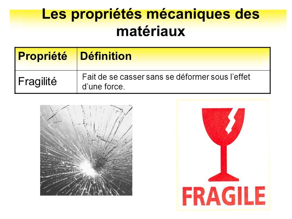 Les propriétés mécaniques des matériaux PropriétéDéfinition Fait de se casser sans se déformer sous leffet dune force. Fragilité