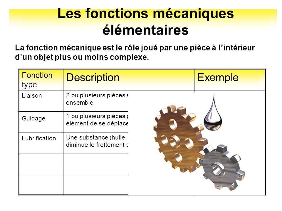 Les fonctions mécaniques élémentaires La fonction mécanique est le rôle joué par une pièce à lintérieur dun objet plus ou moins complexe.