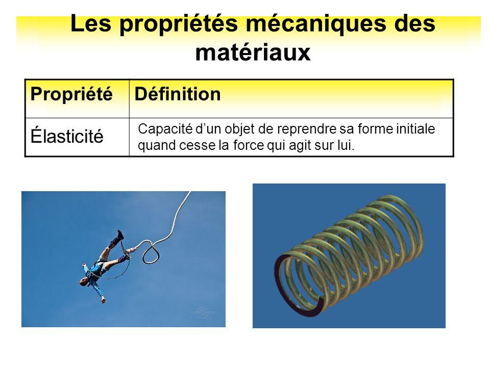 Les propriétés mécaniques des matériaux PropriétéDéfinition Capacité dun objet de reprendre sa forme initiale quand cesse la force qui agit sur lui. É