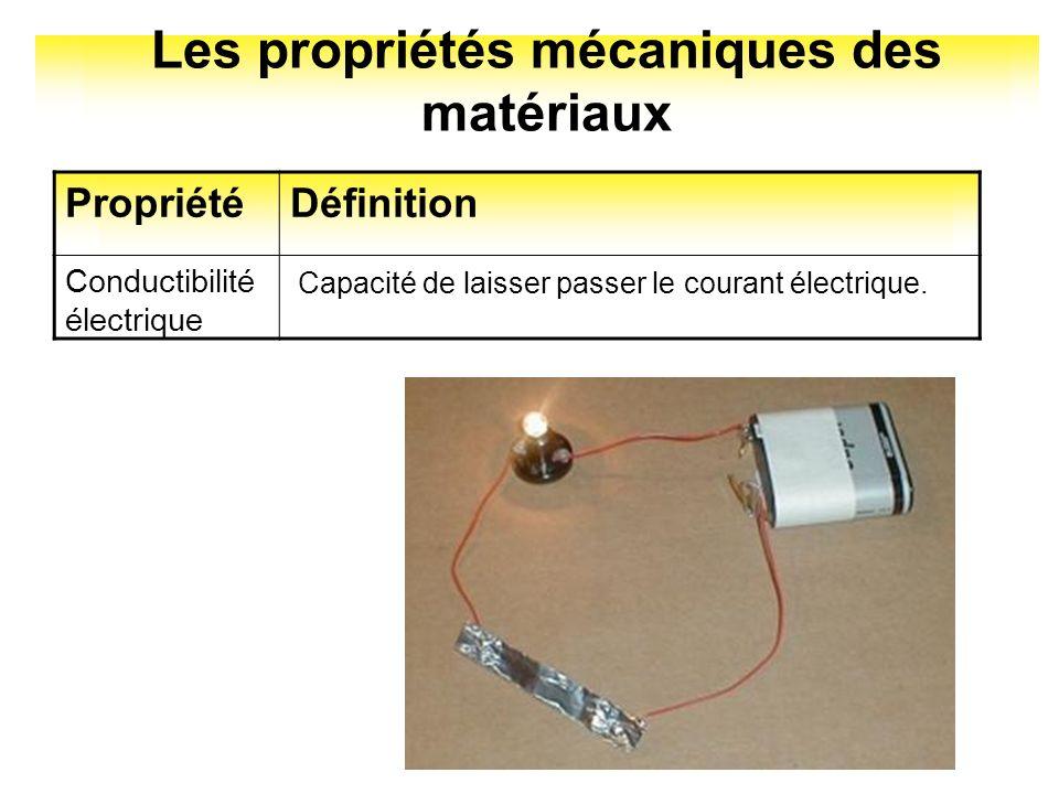 Les propriétés mécaniques des matériaux PropriétéDéfinition Capacité de laisser passer le courant électrique. Conductibilité électrique