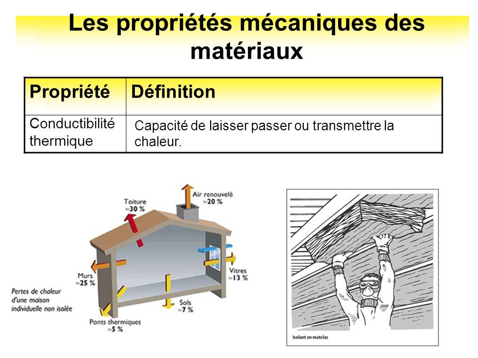 Les propriétés mécaniques des matériaux PropriétéDéfinition Capacité de laisser passer ou transmettre la chaleur. Conductibilité thermique
