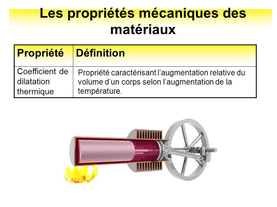 PropriétéDéfinition Propriété caractérisant laugmentation relative du volume dun corps selon laugmentation de la température. Les propriétés mécanique