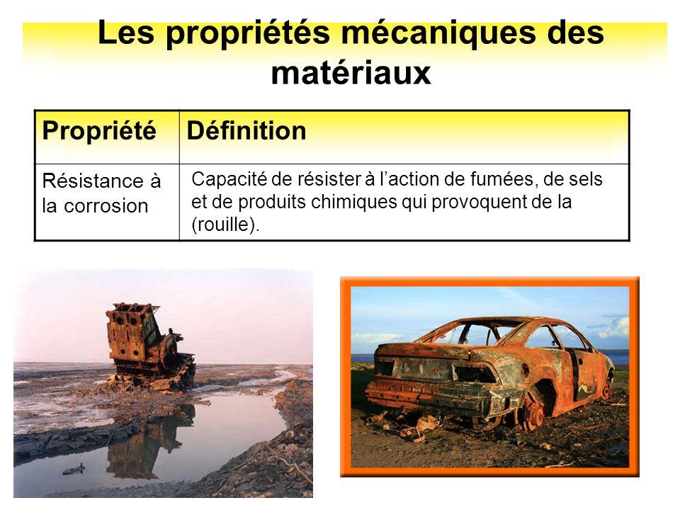 PropriétéDéfinition Capacité de résister à laction de fumées, de sels et de produits chimiques qui provoquent de la (rouille). Les propriétés mécaniqu