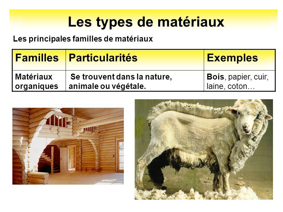 Les types de matériaux Les principales familles de matériaux FamillesParticularitésExemples Matériaux organiques Se trouvent dans la nature, animale o