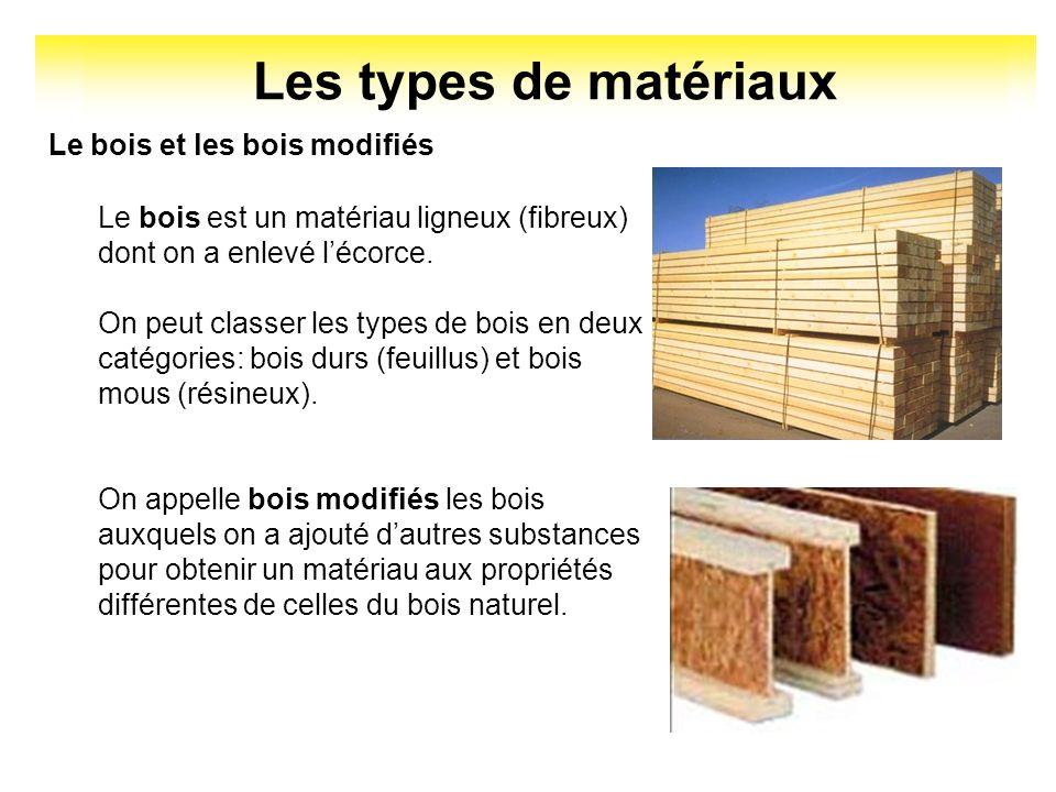 Les types de matériaux Le bois et les bois modifiés Le bois est un matériau ligneux (fibreux) dont on a enlevé lécorce. On peut classer les types de b