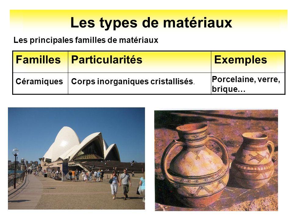 Les types de matériaux Les principales familles de matériaux FamillesParticularitésExemples Corps inorganiques cristallisés. Porcelaine, verre, brique