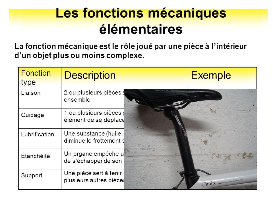 Les propriétés mécaniques des matériaux PropriétéDéfinition Capacité de résister à la traction (tension) ou la pression.