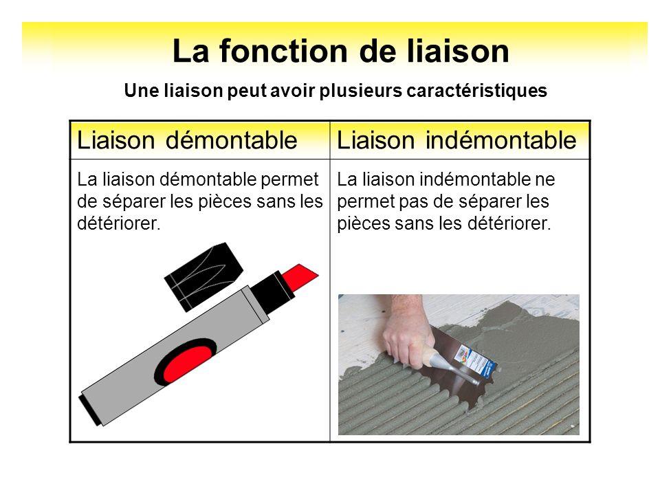 La fonction de liaison Une liaison peut avoir plusieurs caractéristiques Liaison démontableLiaison indémontable La liaison démontable permet de sépare