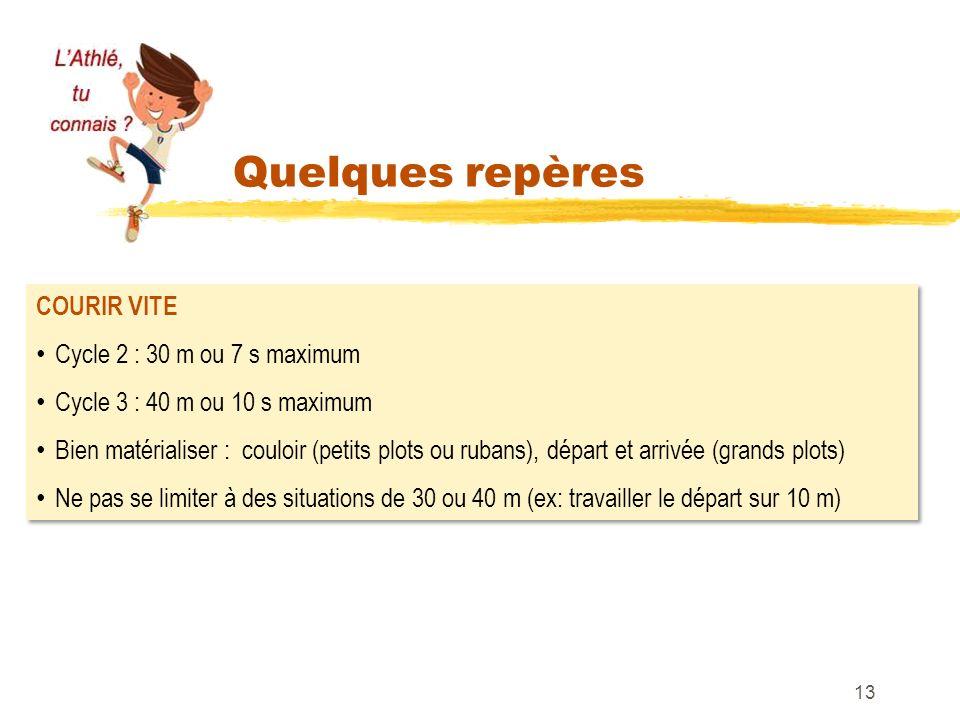 Quelques repères 13 COURIR VITE Cycle 2 : 30 m ou 7 s maximum Cycle 3 : 40 m ou 10 s maximum Bien matérialiser : couloir (petits plots ou rubans), dép
