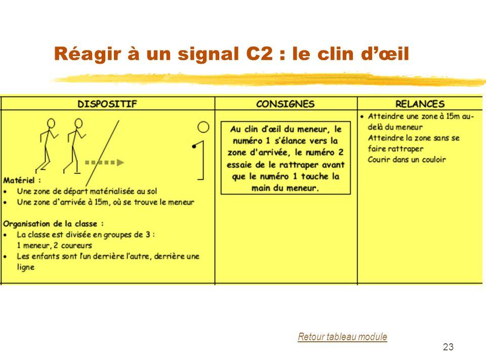 Réagir à un signal C2 : le clin dœil 23 Retour tableau module
