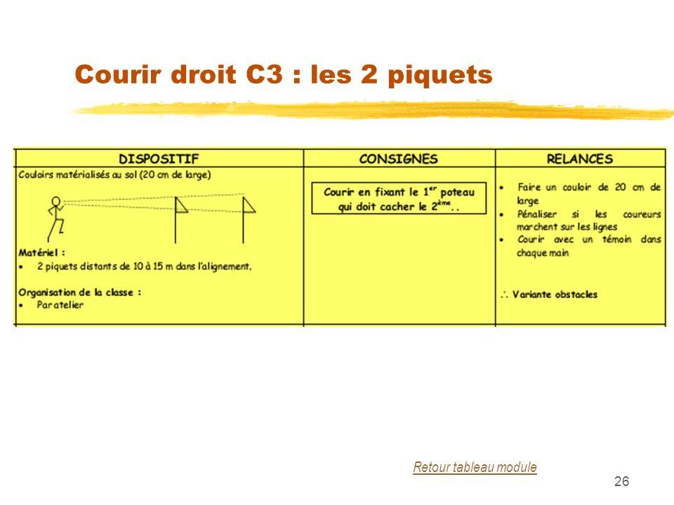 26 Courir droit C3 : les 2 piquets Retour tableau module