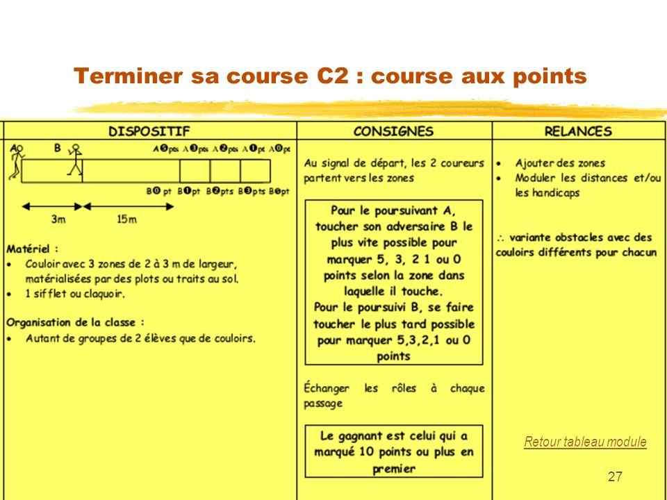 27 Terminer sa course C2 : course aux points Retour tableau module