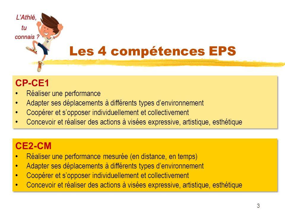 Les 4 compétences EPS 3 CP-CE1 Réaliser une performance Adapter ses déplacements à différents types denvironnement Coopérer et sopposer individuelleme