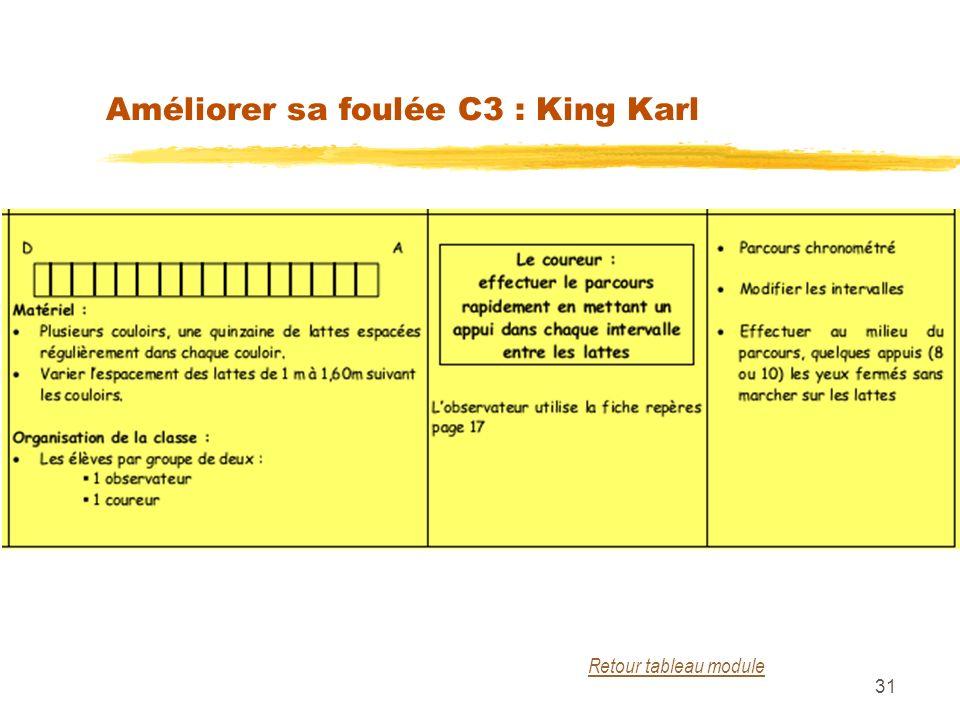 31 Améliorer sa foulée C3 : King Karl Retour tableau module