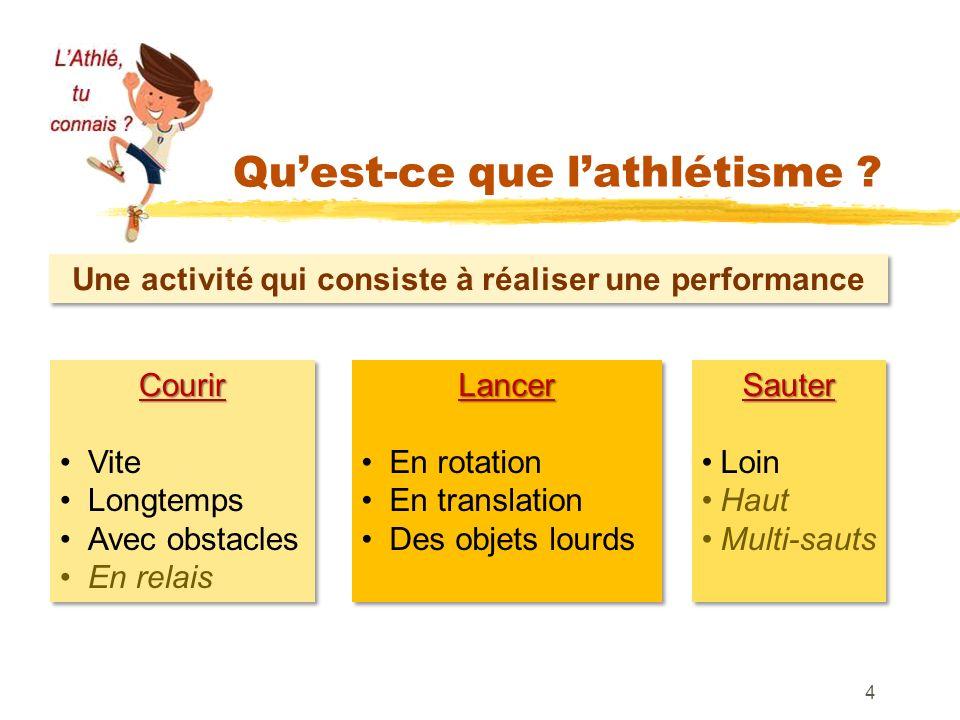 Quest-ce que lathlétisme ? 4 Une activité qui consiste à réaliser une performance Courir Vite Longtemps Avec obstacles En relaisCourir Vite Longtemps