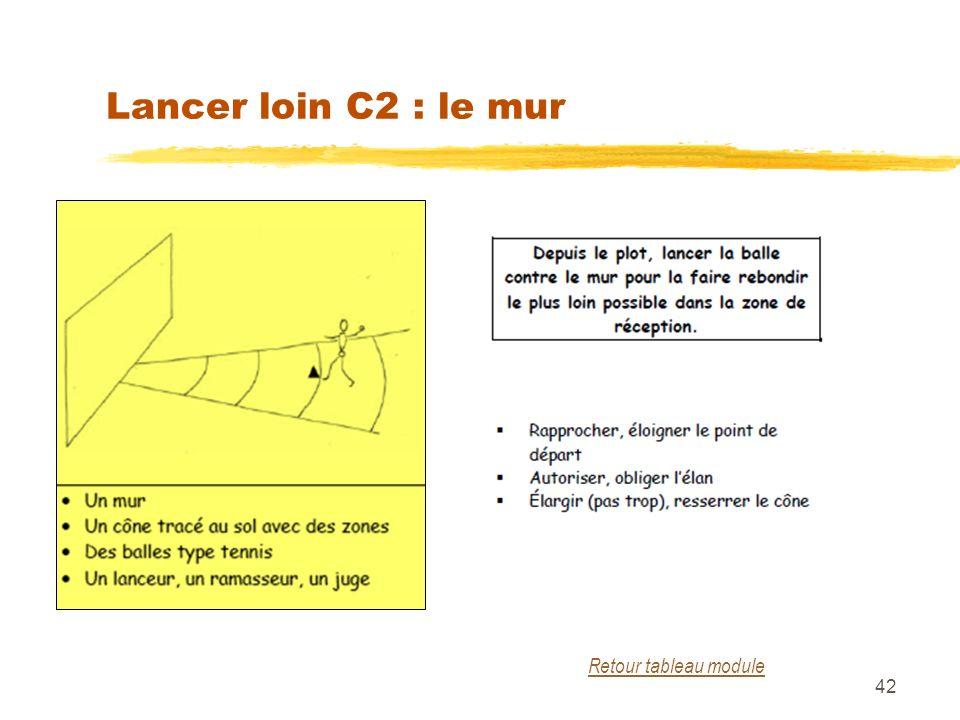 Lancer loin C2 : le mur 42 Retour tableau module