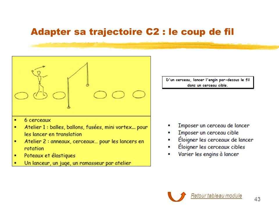 Adapter sa trajectoire C2 : le coup de fil 43 Retour tableau module